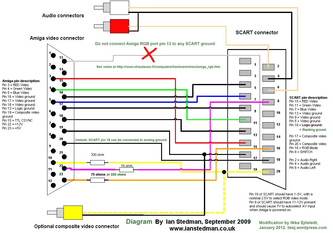 Hdmi To Vga Wiring Diagram Webtor Me Throughout In 2019