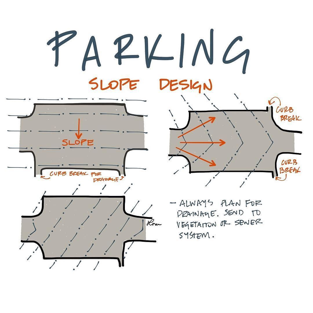 Slope Design Is Just As Important For Your Parking Lot As Your