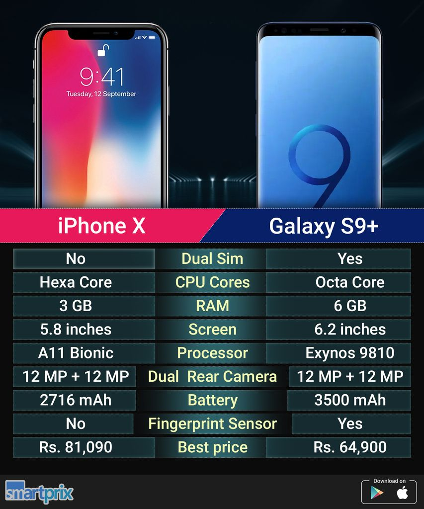 battery samsung s9 versus iphone x