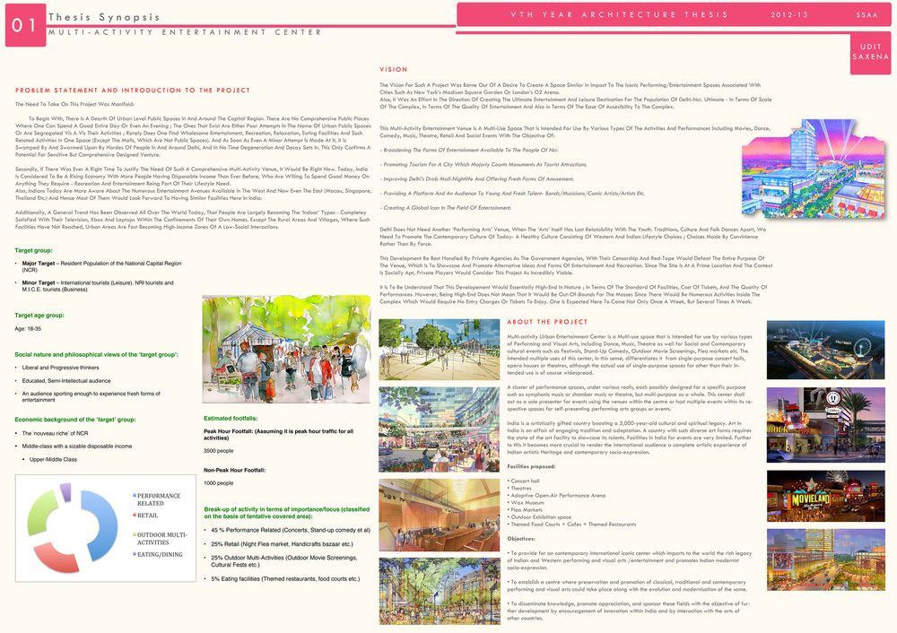 Architectural Portfolio Thesis Synopsis With Images