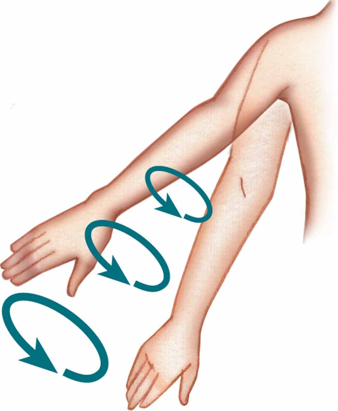 Circumduction Moving A Body Part In Circles Healthnursing