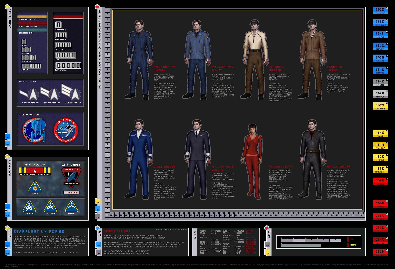 Colored Schematic Of Starfleet Uniforms; Columbia Class Starship; U.S.S. Enterprise  NX 01