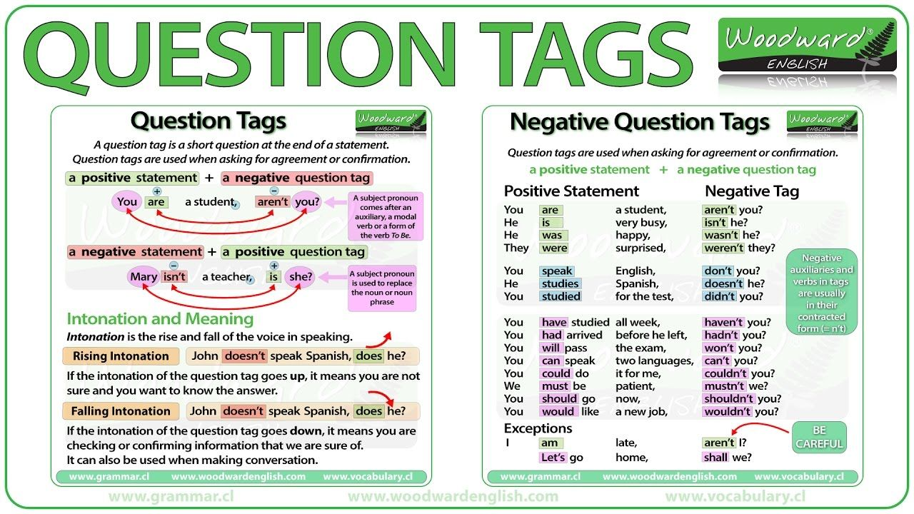 How to form QUESTION TAGS in English. We look at both ...
