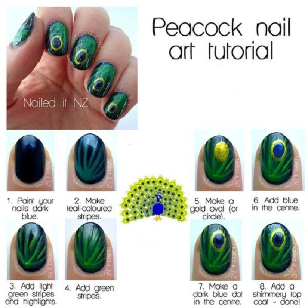 Nail art designs for short nails get fashionailable this season do have a look at some of these easy diy nail art tutorials for short nails solutioingenieria Gallery