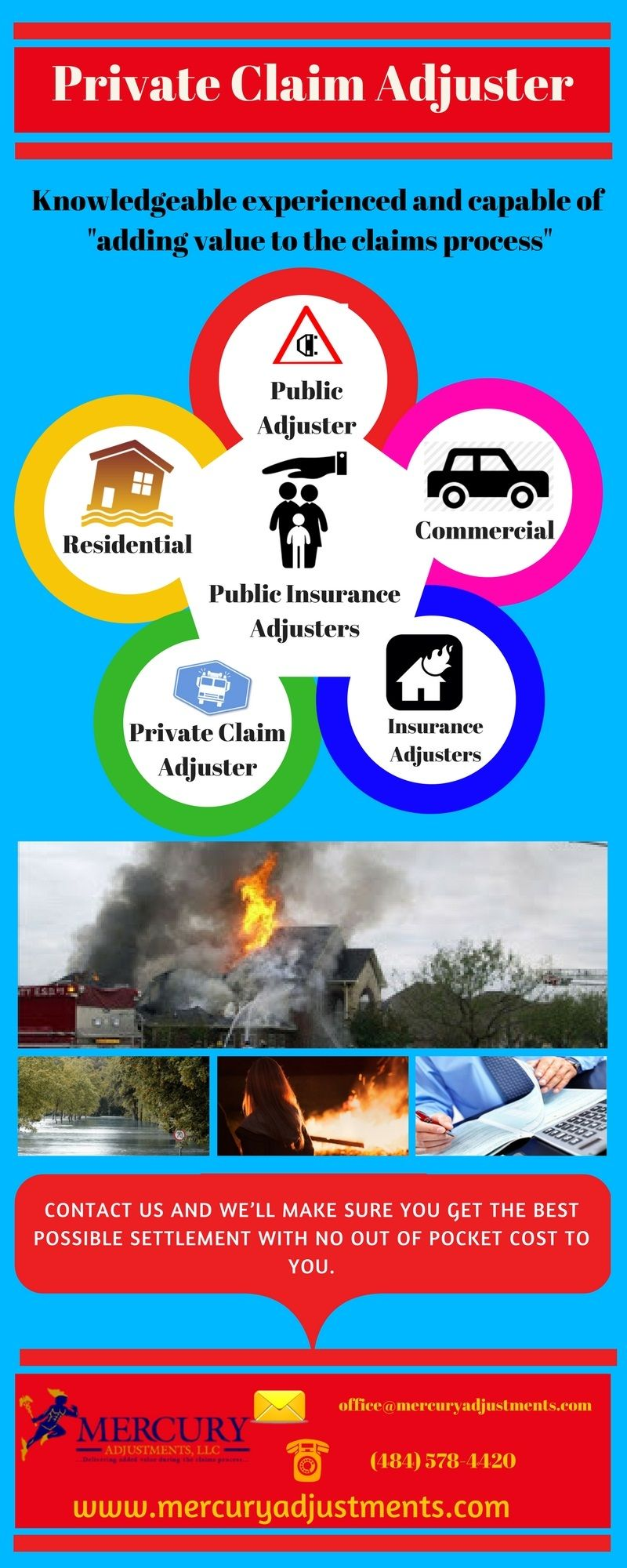 The Public Adjusting Is The Most Helpful Process In The Insurance Settlement Our Adjuster Recovers Many Types Of The Insurance Claim Flood Damage Public Life
