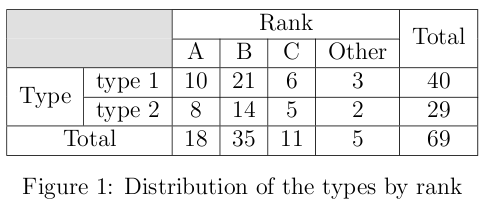 Website to create latex tables online miktex latex for Miktex templates