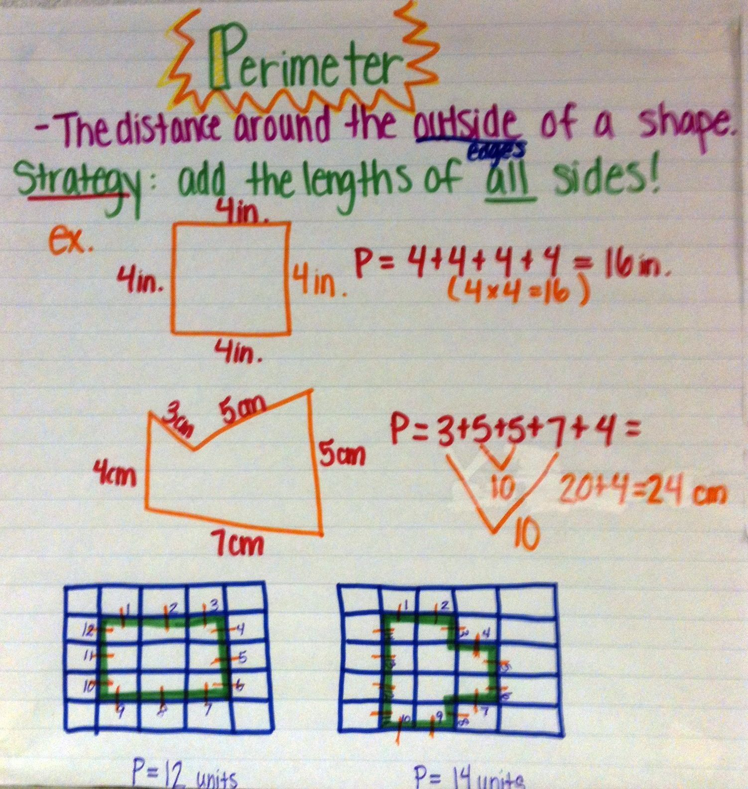 The Hanleys 3rd Grade Math Anchor Charts Posters