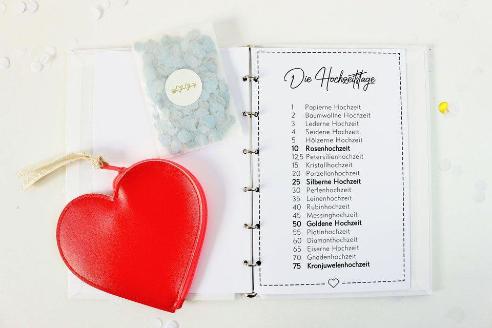 Namen Der Hochzeitstage Hochzeitsjahre Tabelle
