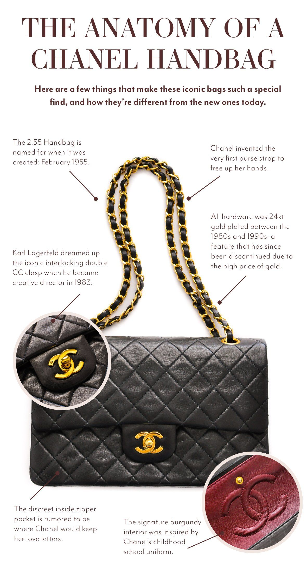 7b889f0b4116 The Vintage 2.55 Chanel Handbag in 2019 | Vintage Chanel | Vintage ...