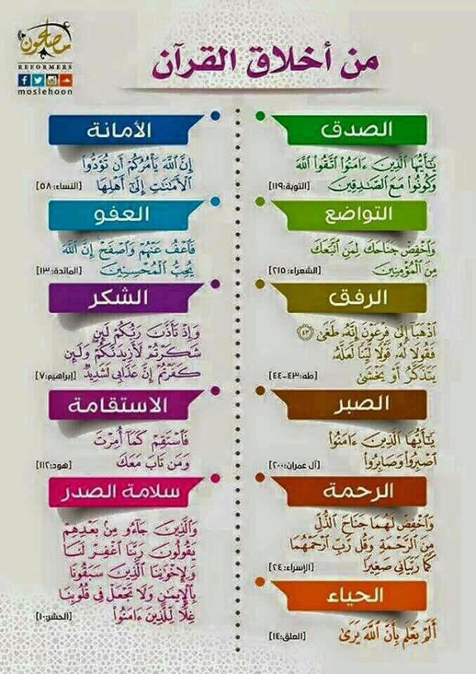 من اخلاق القران Learn Quran Islam Beliefs Quran