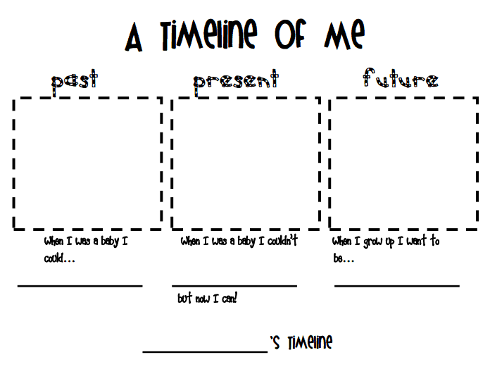 A Timeline Of Mepdf Sciencesocial Studies Pinterest Timeline