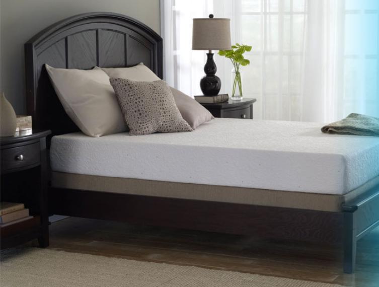 About Perfect mattress, Mattress, Furniture