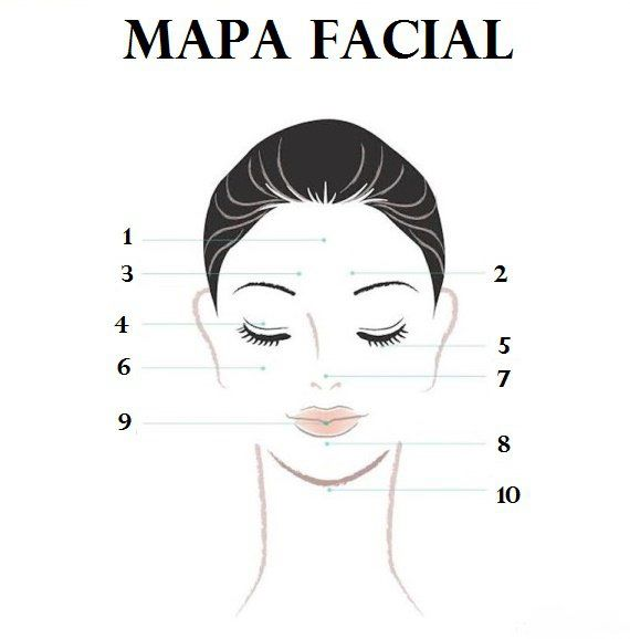 Mapa facial: lo que el rostro dice sobre tu salud. #ConsejosDeSalud #TipsSaludables  http://j.mp/1Jw8vut