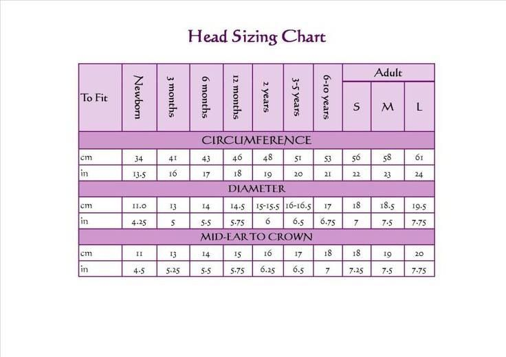 Head Sizing Chart Crochet Hat Size Chart Crochet Hat Sizing