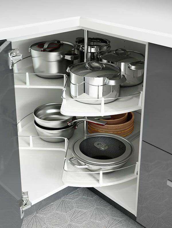 Future Kitchen Ideas