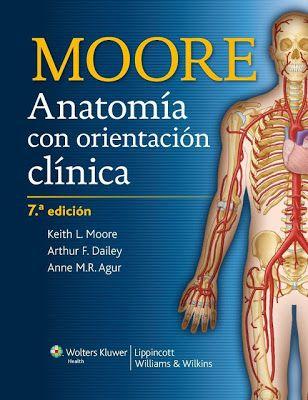 El Bioanalista Libro De Anatomia Humana Pdf Epub Libros De Anatomia Atlas De Anatomía Anatomía