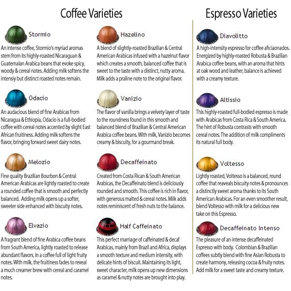 Nespresso Vertuoline Flavors There Are More These Are Just The Ones Included With The Vertuoline Aeroccin Nespresso Recipes Coffee Varieties Coffee Recipes