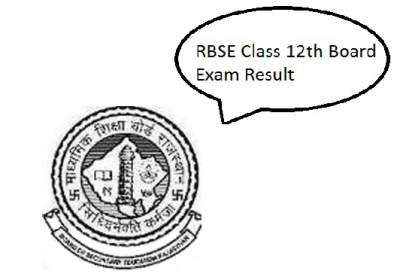 So #RBSE 12th Results 2014 declared on www.rajresults.nic