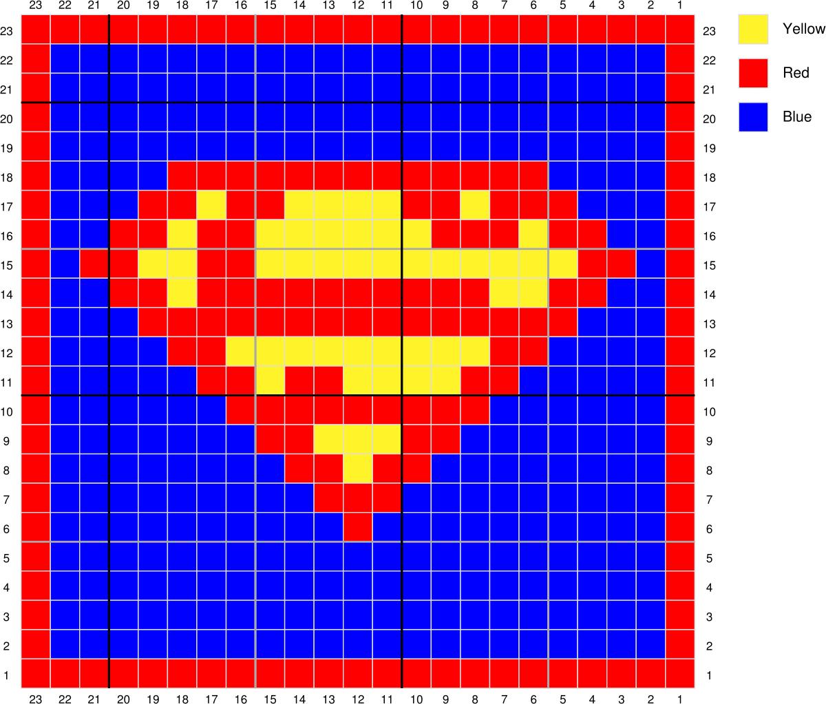 Superman Crochet Graph   Ponto cruz   Pinterest   Mantas de ...