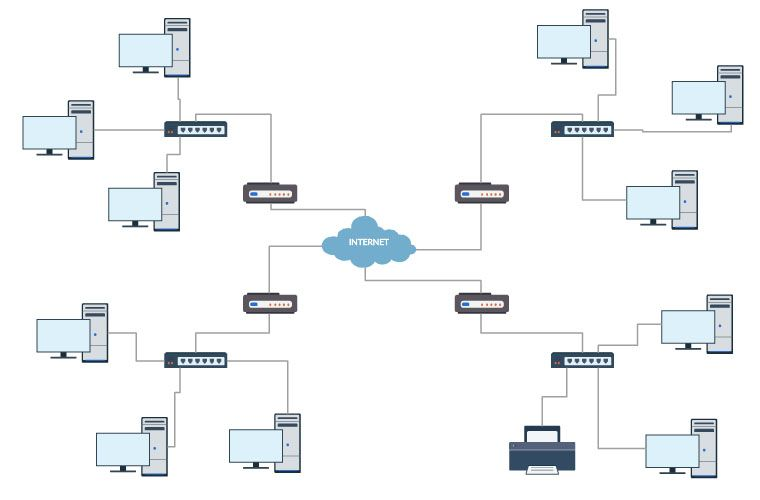 Pin by Harvey Bullock on Network Diagrams | Diagram, Visio