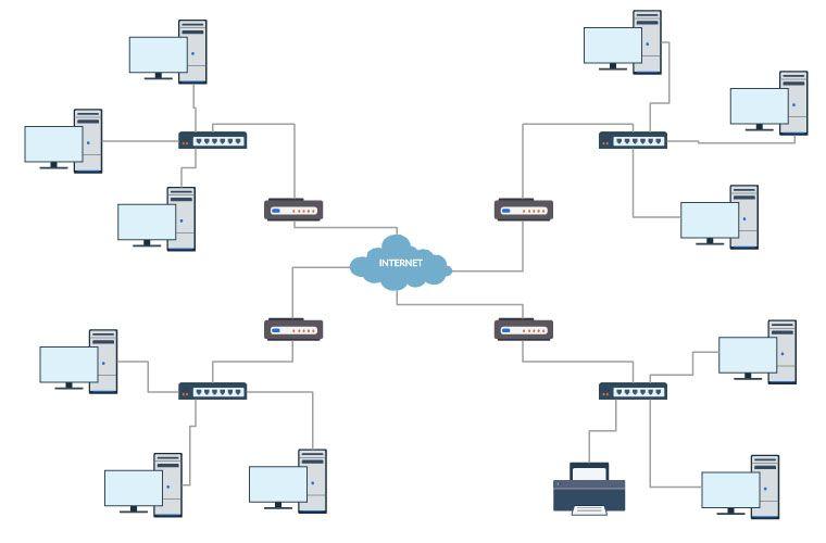 visio network diagram examples