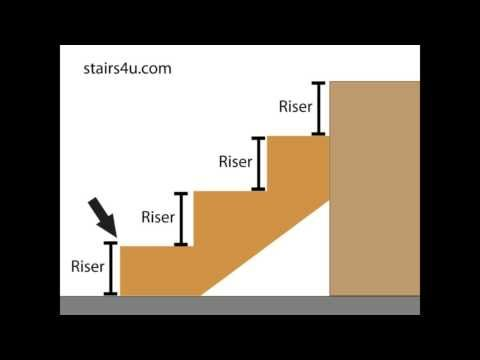 Watch This Video Before Purchasing Premade Stair Stringers   Lowes 2 Step Stringer   Risers   Severe Weather   Quickstep   Framing Square   Staircase