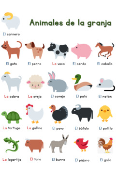 Farm Animals In Spanish Animales De La Granja En Español Tpt Elementary Spanish Spanish Vocabulary Helping Kids