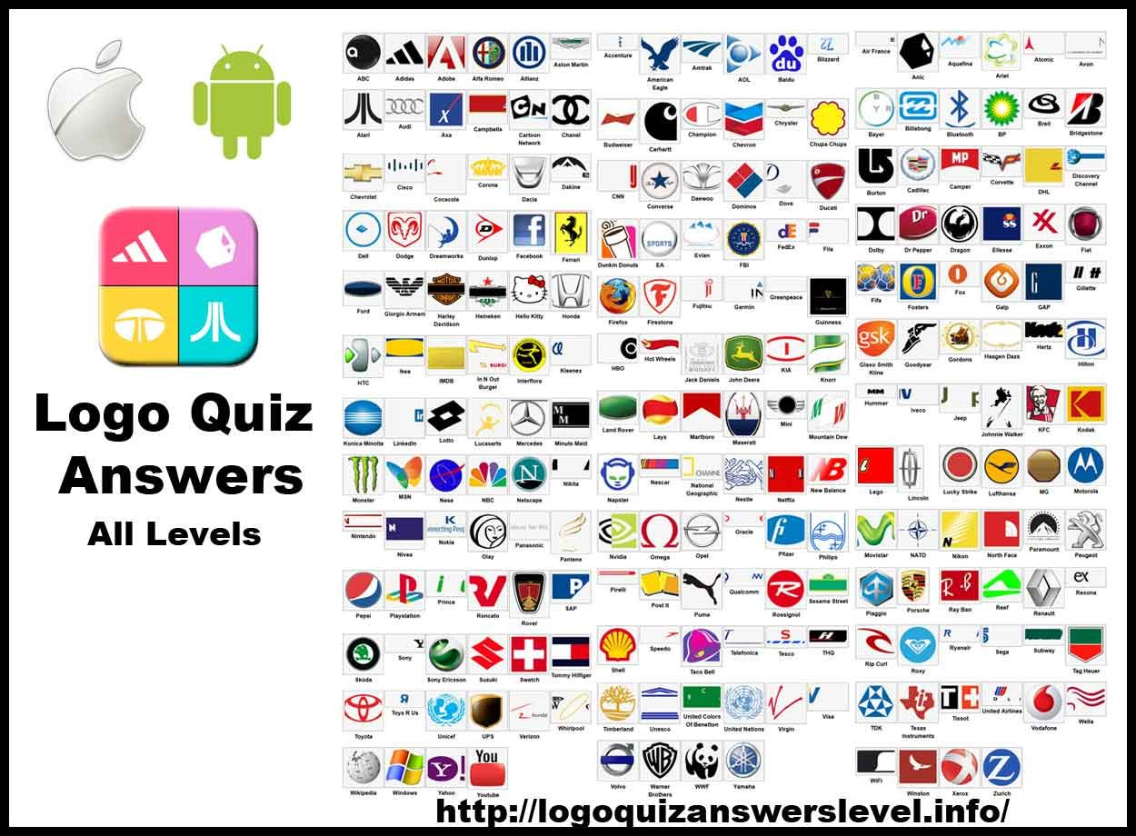 logo quiz answers level 2 HD Wallpapers Download Free logo ...