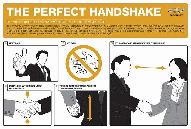 Formula for perfect handshake via career bright Exploring career