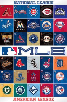 Future Of Major League Baseball Mlb Logos Major League Baseball Sport Poster
