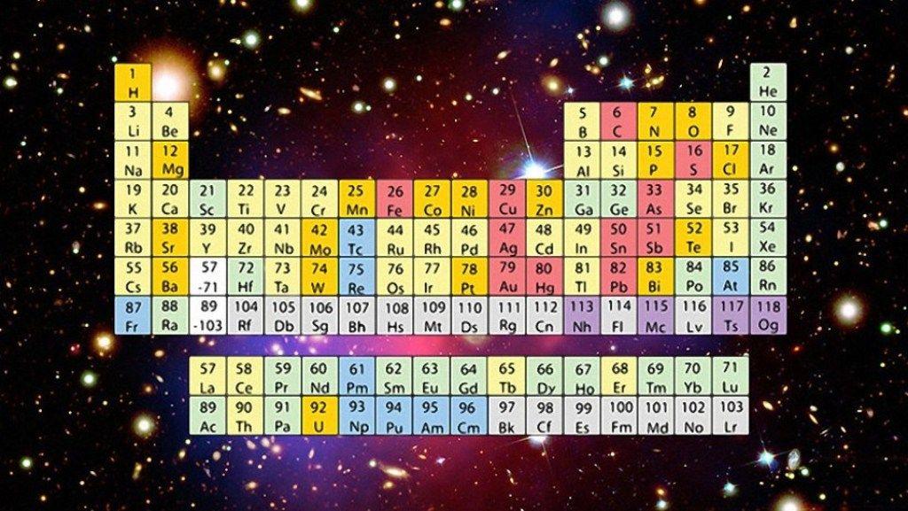 Tabla periodica interactiva hd tabla periodica dinamica tabla tabla periodica interactiva hd tabla periodica dinamica tabla periodica completa tabla periodica elementos urtaz Images