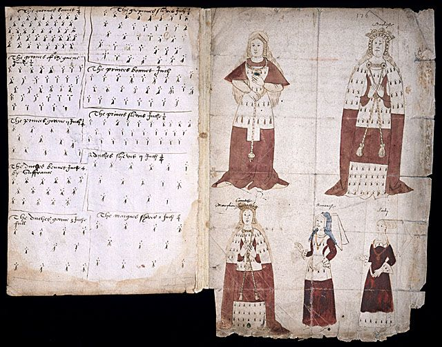 Drawings of Tudor Nobility with Manuscript Additions - England - 1511