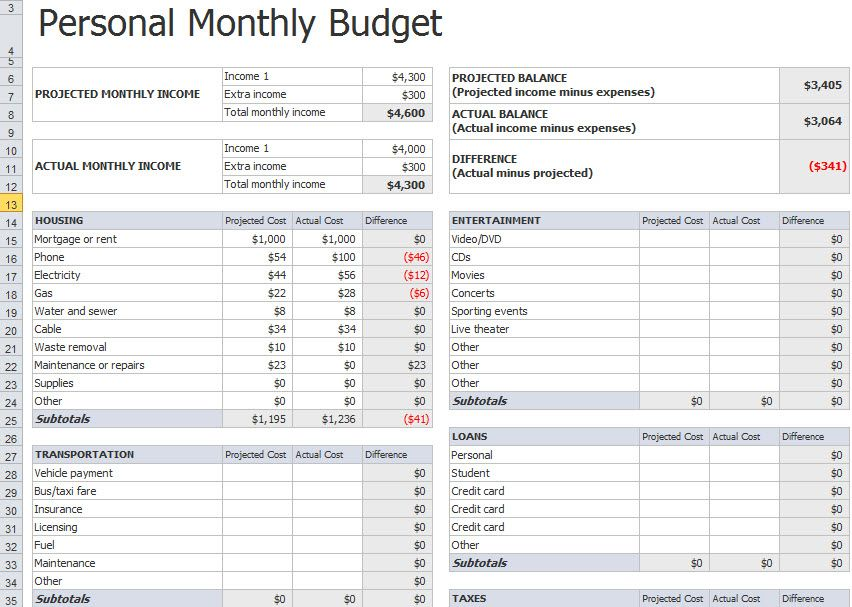 PersonalMonthlyBudgetTemplate  Documentation