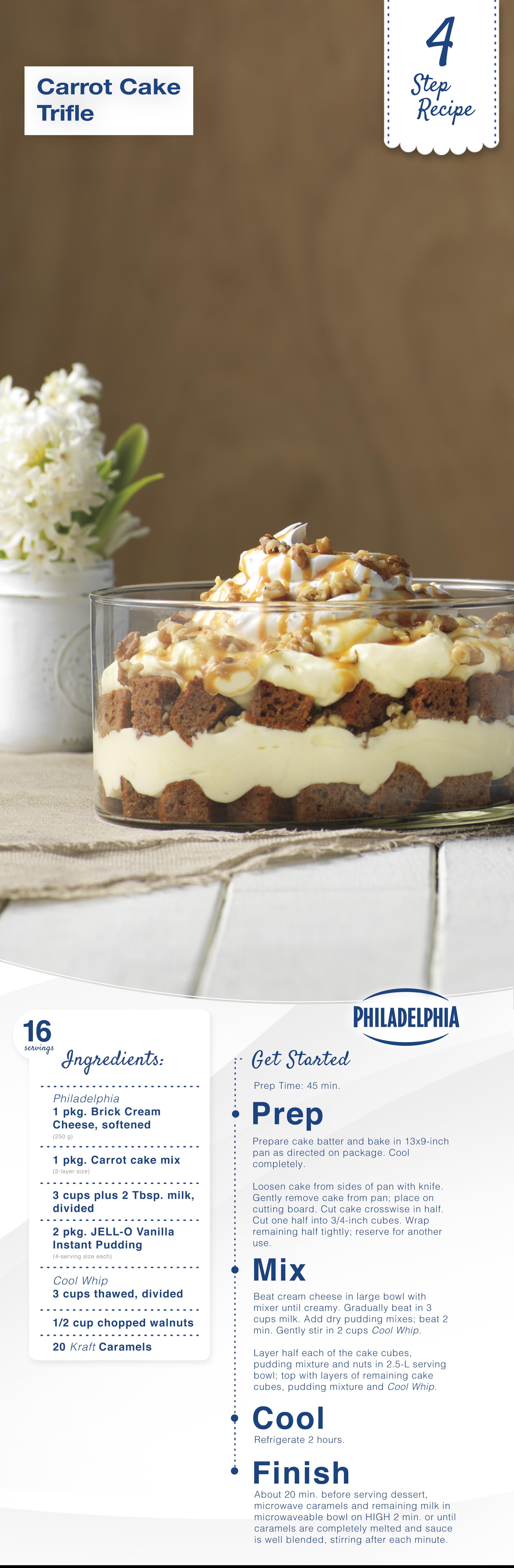 Carrot cake recipe philadelphia cream cheese