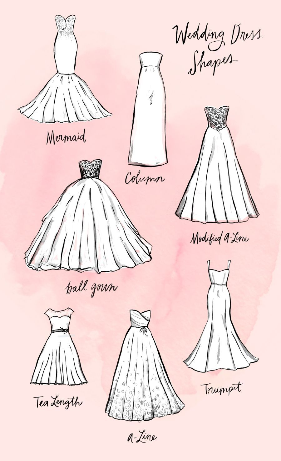 Everything You Ever Wanted To Know About Wedding Dress Silhouettes Wedding Dress Shapes Fashion Drawing Sketches Dress Sketches