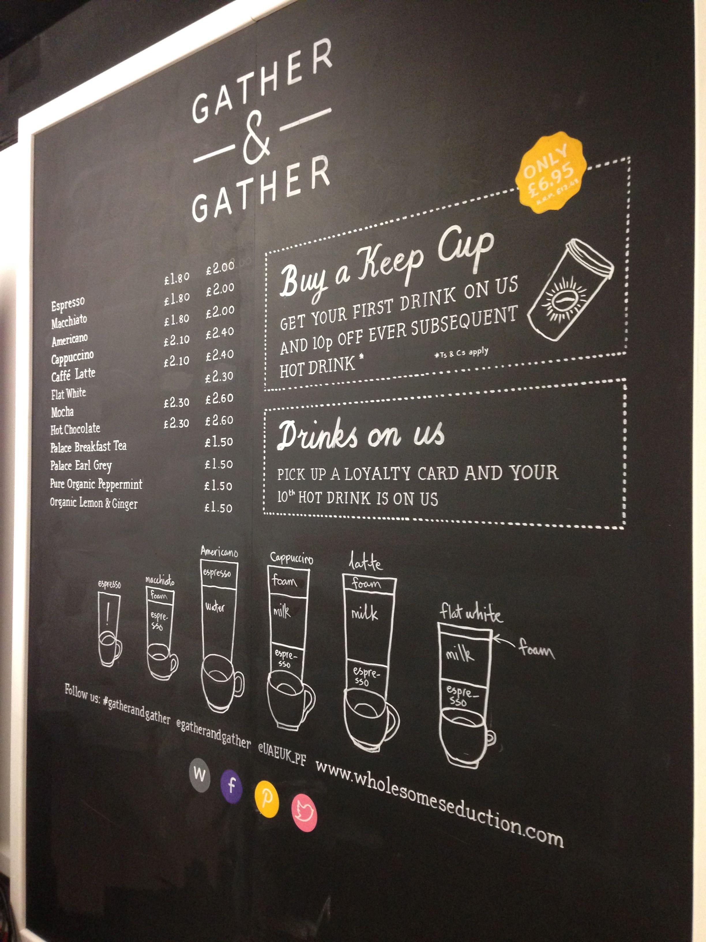 A Gather Gather Blackboard Uae Pioneers Forum Popup Cafe Pop Up Cafe Chalkboard Lettering Blackboard Menu