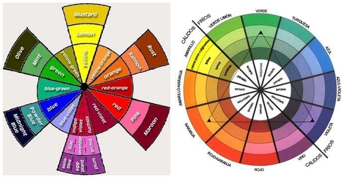 d2bdb4ab4 combinar colores ropa mujer - Buscar con Google | Ropa, zapatos y ...