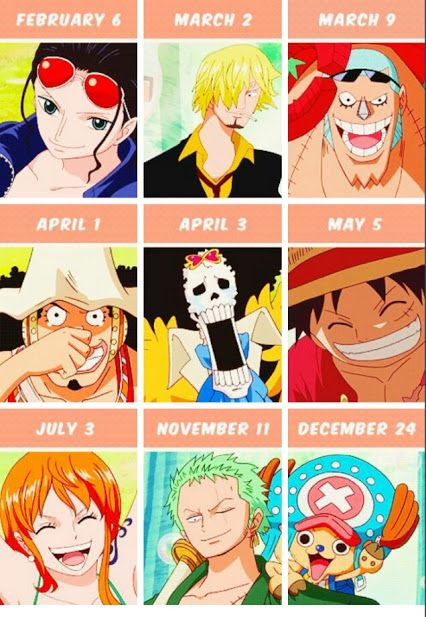 e8d3af0be3f5f One Piece Birthdays, luffy is in the same month as me!!! :) <3 ...