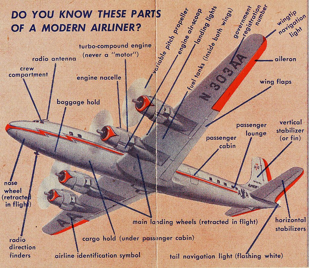 Modern Airplane Diagram  Ca  1955
