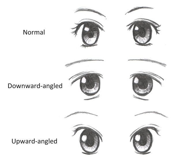 How To Draw Manga Eyes Johnny S How To Draw Manga Manga Eyes Manga Drawing Drawings