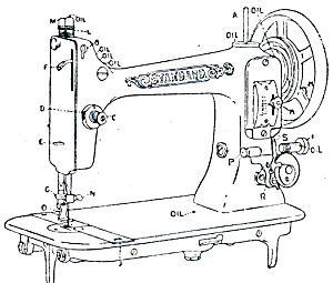 Standard VS sewing machine manual (smm410) (Image1