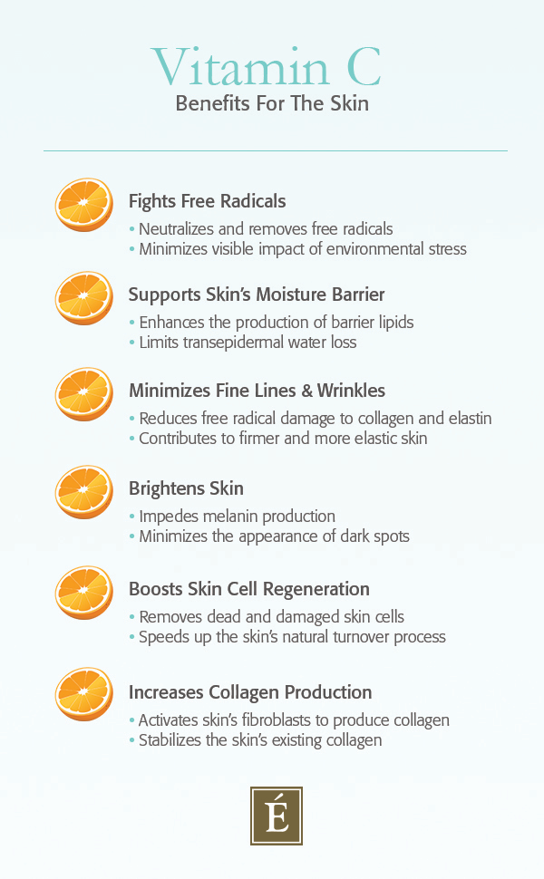 Vitamin C What Does It Do For Your Skin Vitamins For Skin Vitamin C Benefits Skin Care