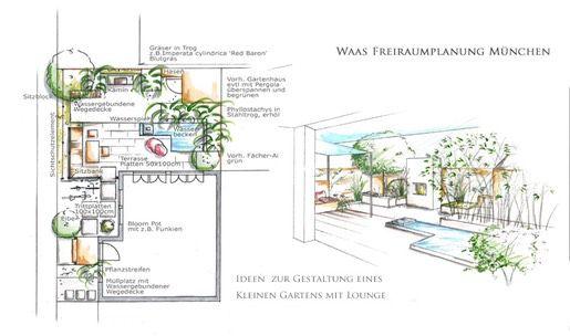 Gartenplanung Moderner Stadtgarten   Reihenhausgarten Bei München Modern  City Garden Munich