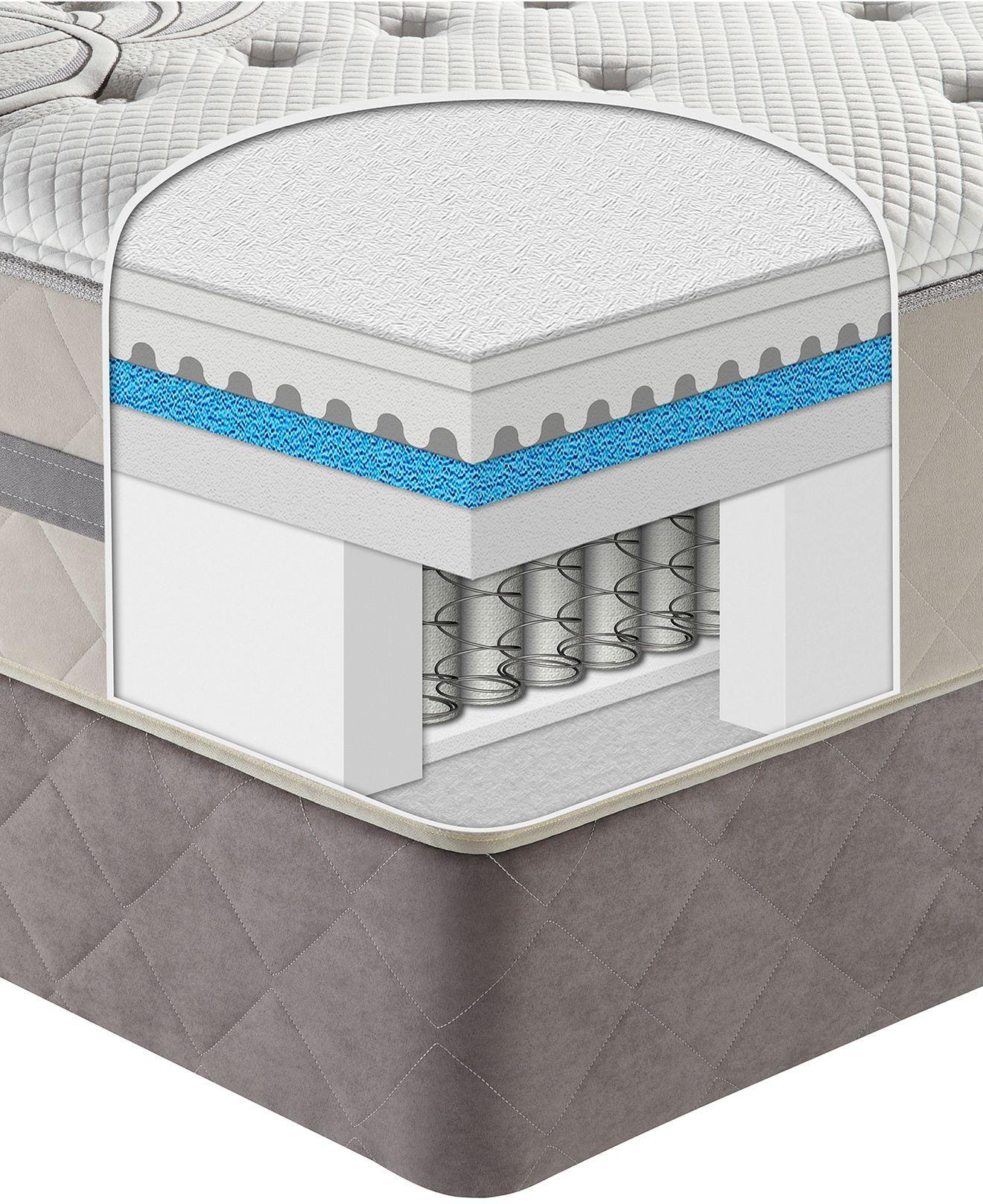 Sealy Posturepedic Hybrid Queen Split Mattress Set Fulfillment Top Cushion Firm Mattresses Macy S