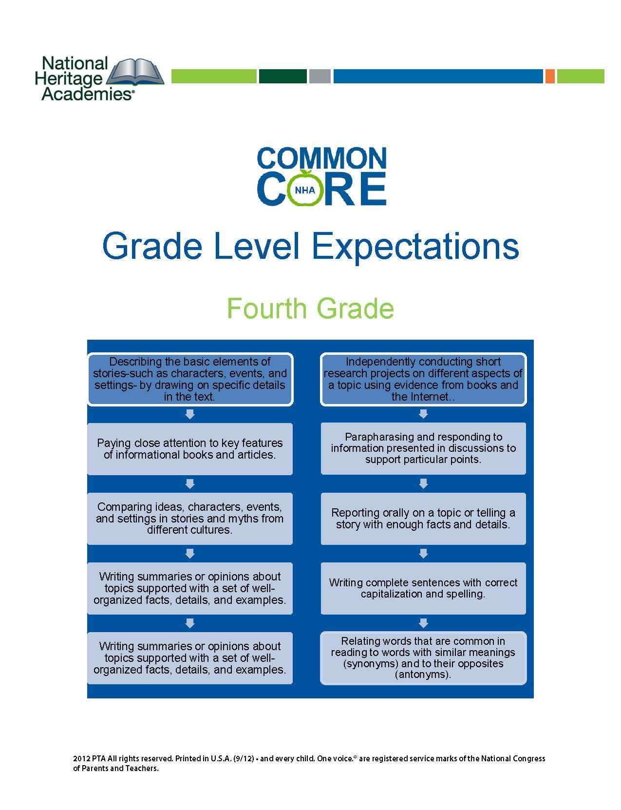 4th Grade Level Common Core Expectations To Learn More About Nha Schools And Common Core Visit Http Common Core Activities Common Core Standards Common Core