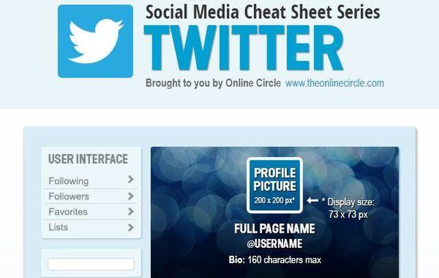 #Infografía con las #dimensiones de todas las #imágenes de #Twitter