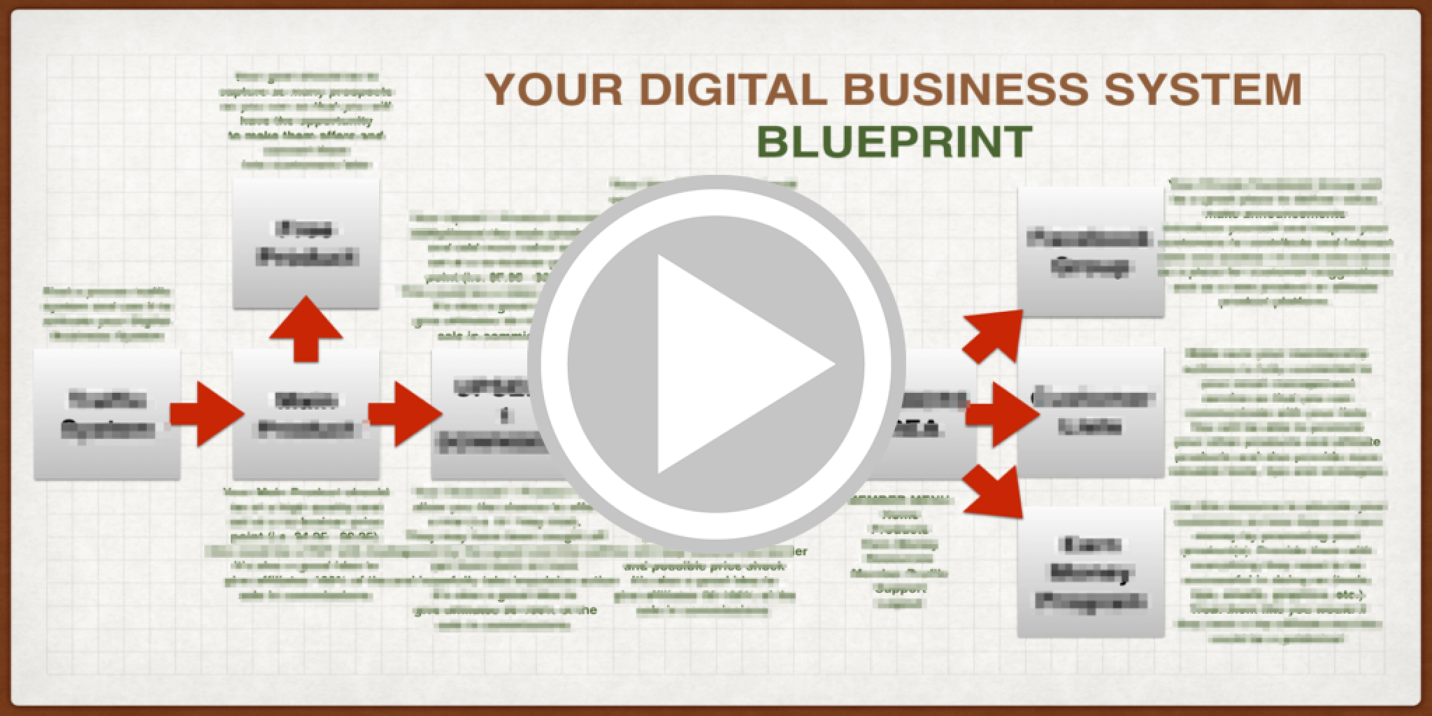 Check this 100 free digital information business blueprint https check this 100 free digital information business blueprint httpsgoo malvernweather Choice Image