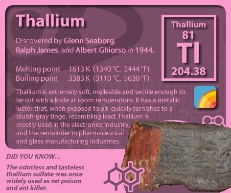 Periodictableofelements Periodictable Thallium Periodic Table Of