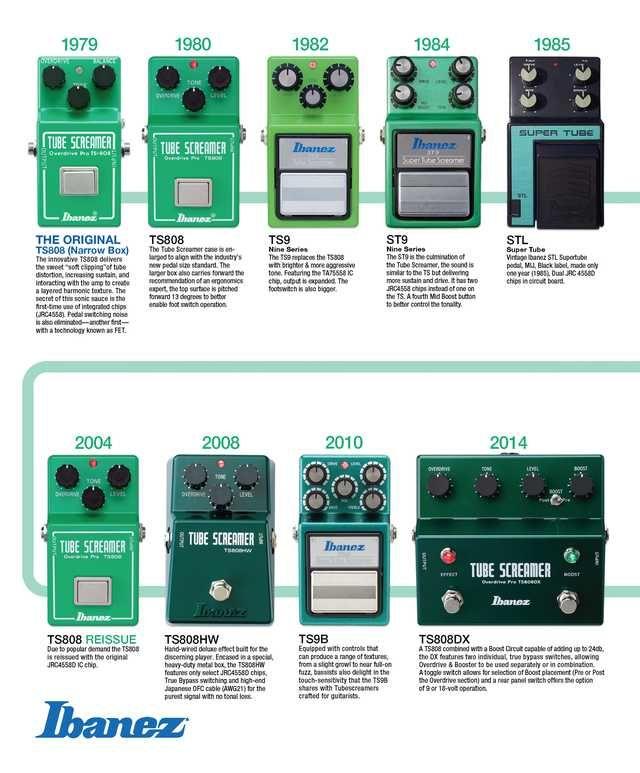 Stevie Ray Vaughan Guitar Rig : tube screamer evolution infographs in 2019 guitar guitar pedals guitar effects pedals ~ Hamham.info Haus und Dekorationen