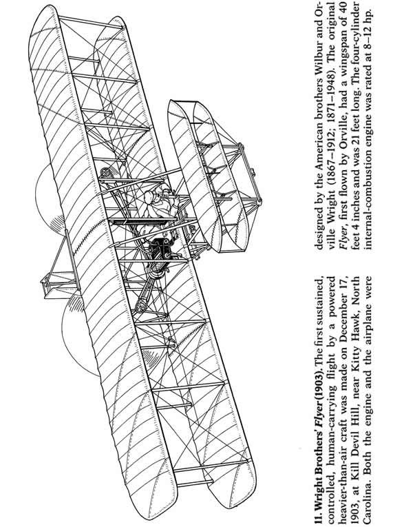 History Of Flight Coloring Book 2 Sample Pages Dover Dover Publications Color Activities